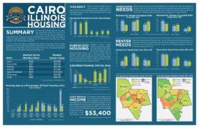 Cairo, Illinois Data Sheets